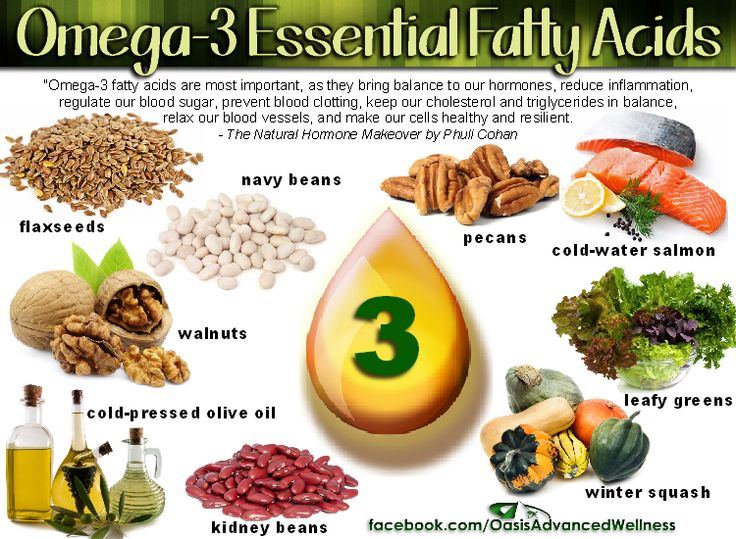 Photo of What are Omega-3 Fatty Acids?